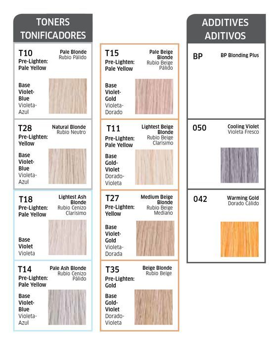 wella hair color chart